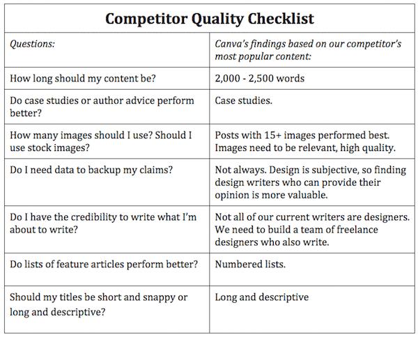 checklist compétiteur