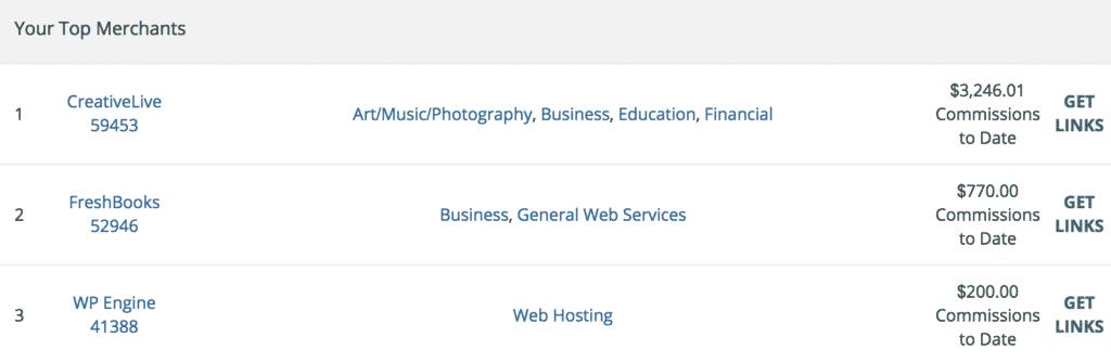 Programmes d'affiliation