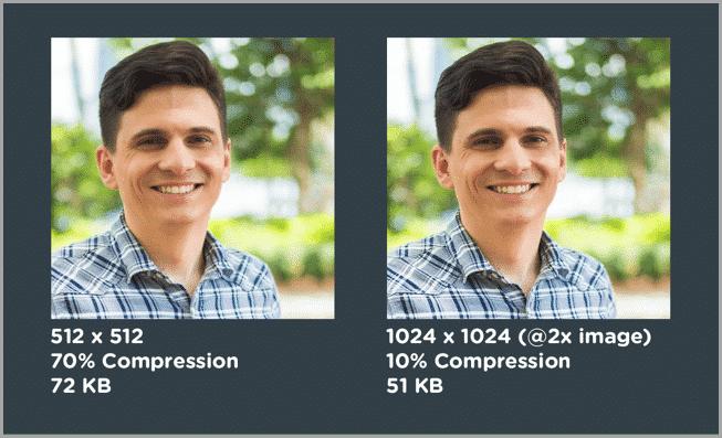 Améliorer classement seo en compressant images