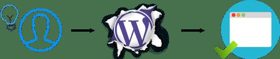 sous-traiter un site web