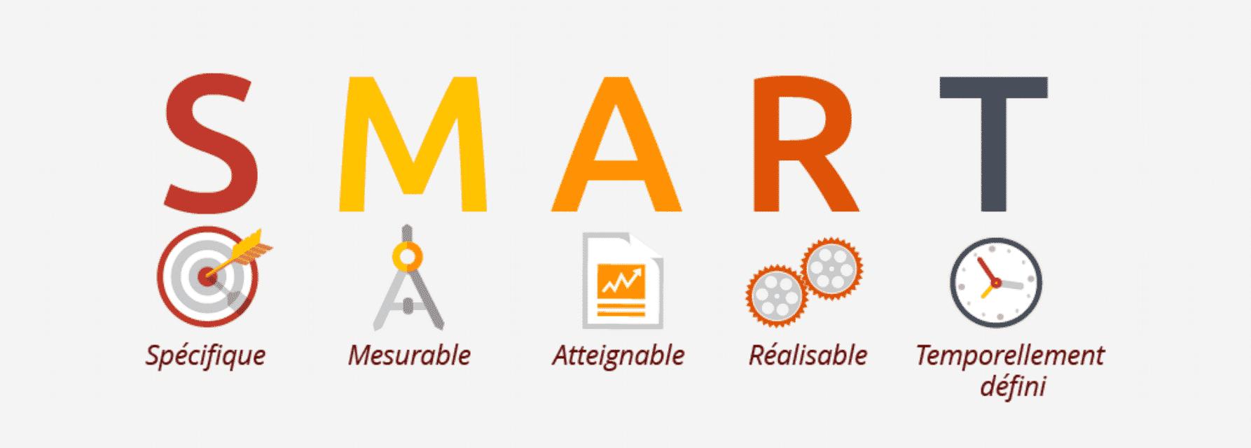 objectif smart pour refonte de site web